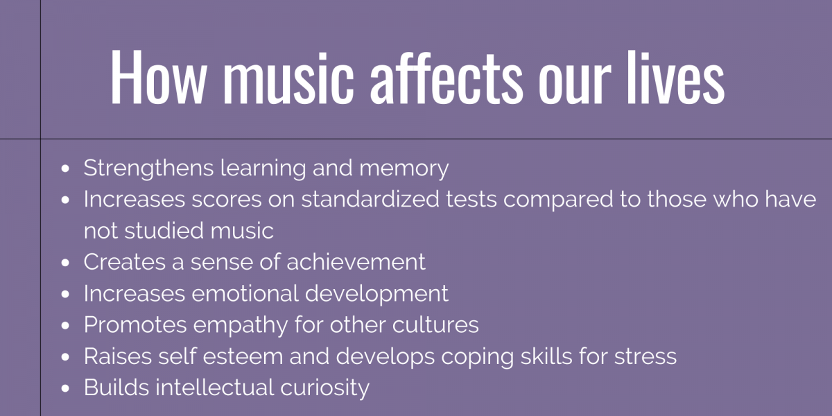 How music affects our lives